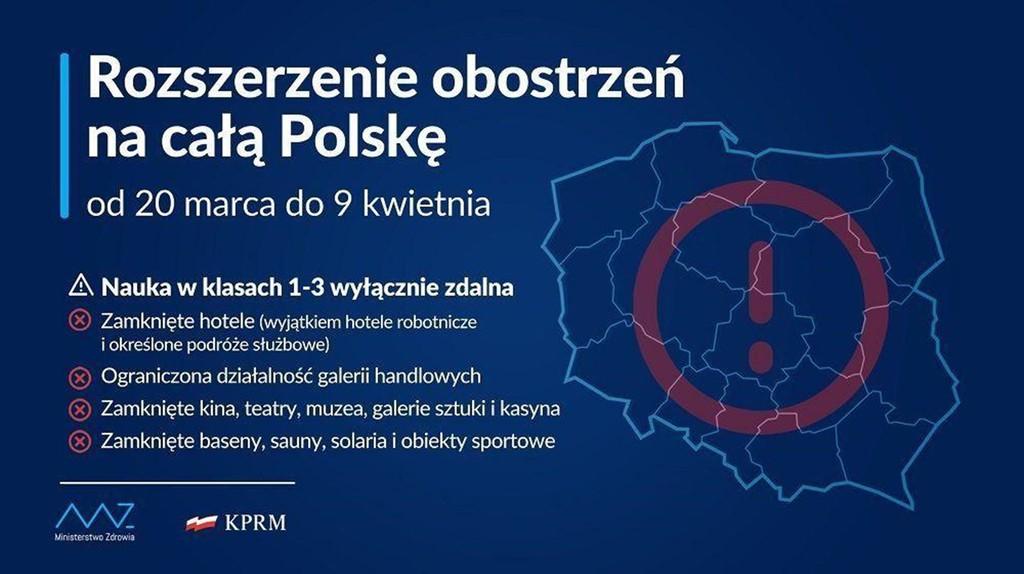 Grafika informująca o rozszerzeniu obostrzeń związanych z COVID-19 na całą Polskę od 20 marca do 9 kwietnia . Na plakacie znajdują się nowo wprowadzane obostrzenia.  ,, -Nauka w klasach 1-3 wyłącznie zdalna - zamknięte hotele(wyjątkiem hotele robotnicze i określone podróże służbowe) - ograniczona działalność galerii handlowych  - zamknięte kina, teatry, muzea, galerie sztuki i kasyna. - zamknięte baseny, sauny, solaria i obiekty sportowe Na ciemnoniebieskim tle plakatu znajdują się kontury Polski z czerwonym znakiem wyłącznika zasilania. Na dole po lewej stronie znajduje się jasno-niebieski znak ministerstwa finansów, a obok niego znak KPRM- flaga Polski.