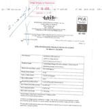 Galeria Sprawozdanie z badani próbki wody